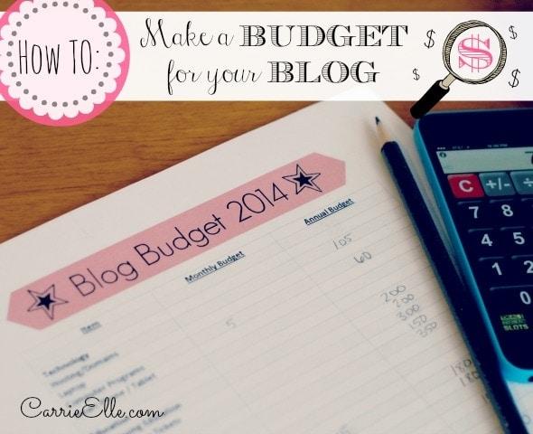 Blog Budget