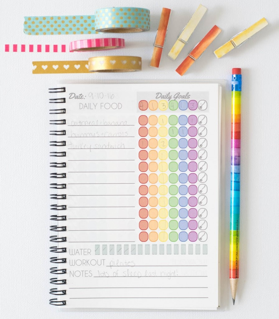 21 Day Fix Tracker
