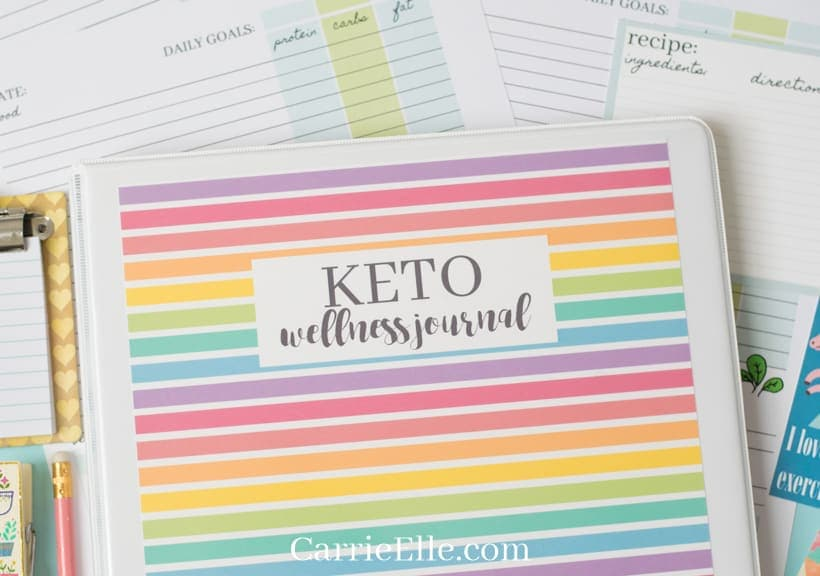 Printable Keto Tracker and Food List