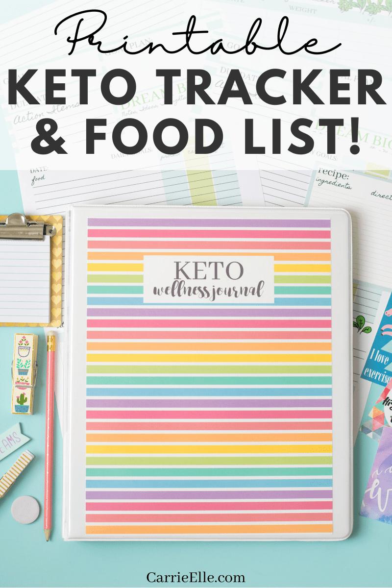 Printable Keto Tracker and Food List
